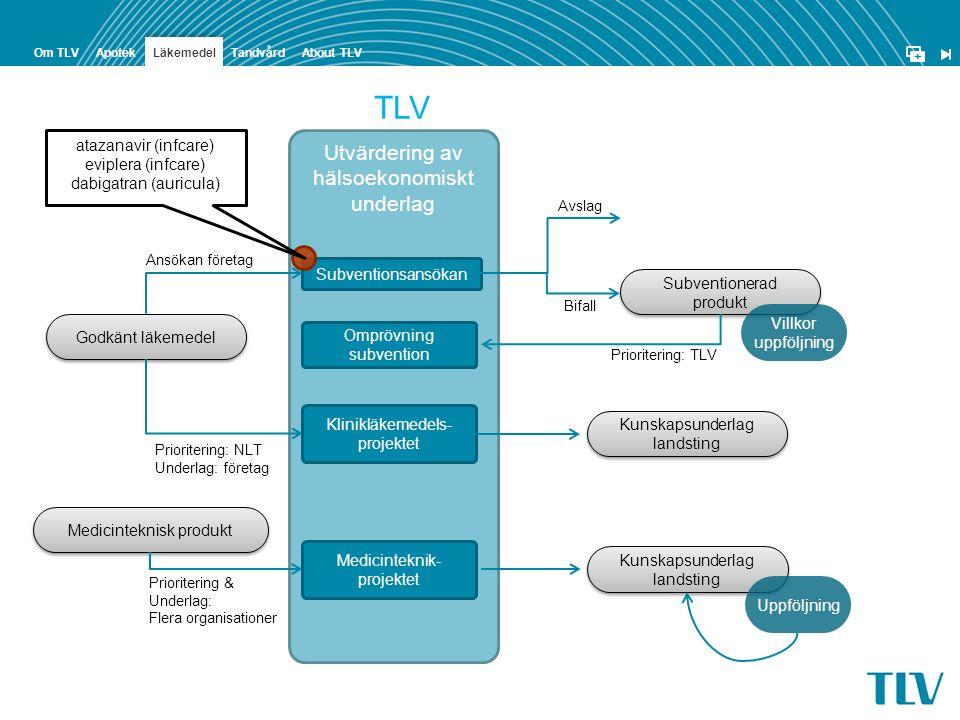 TLV Utvärdering av hälsoekonomiskt underlag atazanavir (infcare)