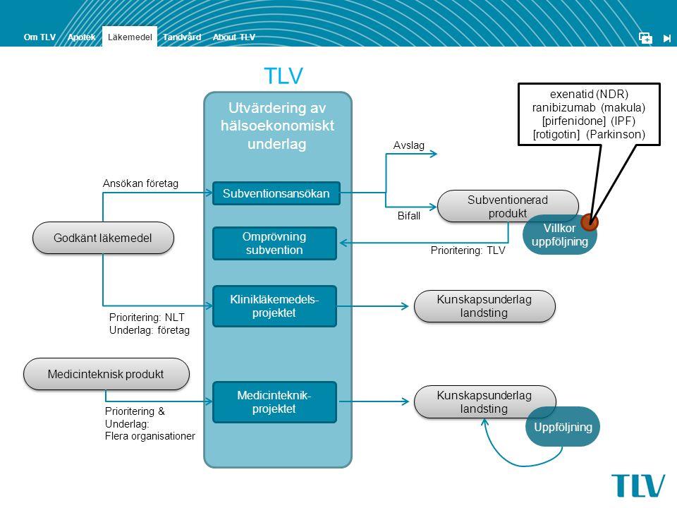 TLV Utvärdering av hälsoekonomiskt underlag exenatid (NDR)