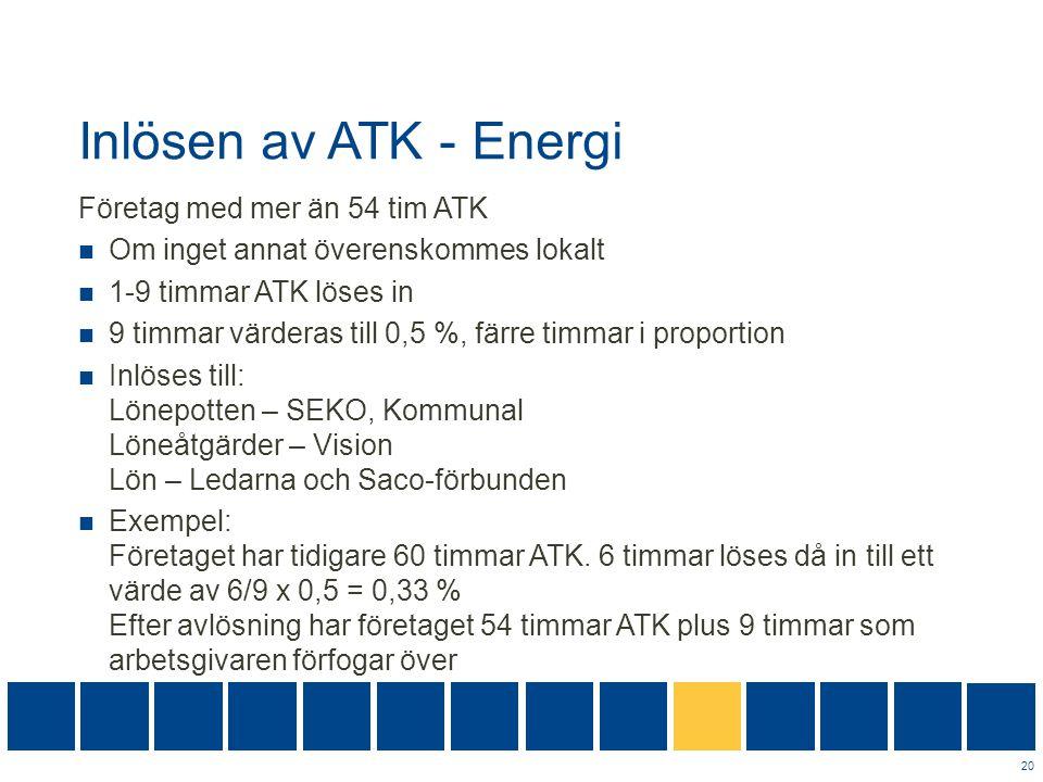 Inlösen av ATK - Energi Företag med mer än 54 tim ATK