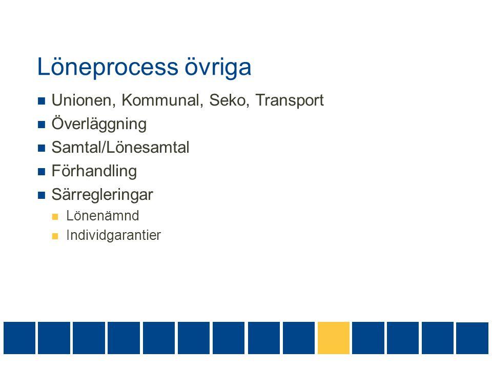 Löneprocess övriga Unionen, Kommunal, Seko, Transport Överläggning