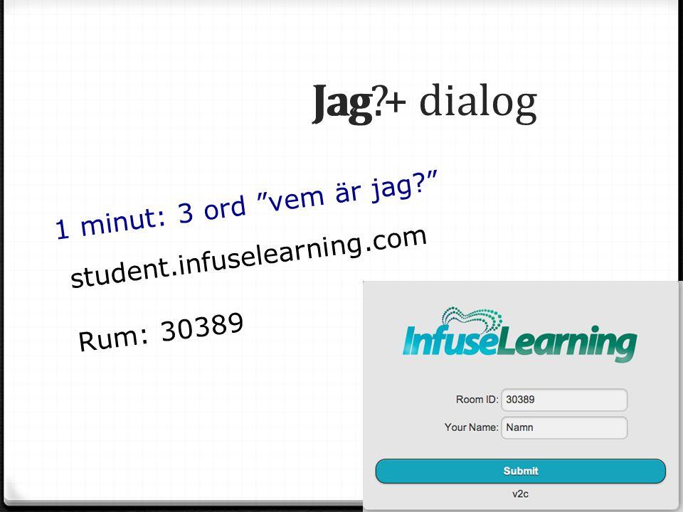 Jag. Jag Jag + dialog 1 minut: 3 ord vem är jag