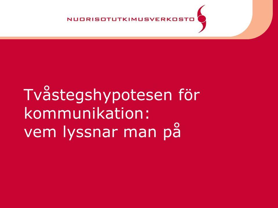 Tvåstegshypotesen för kommunikation: vem lyssnar man på