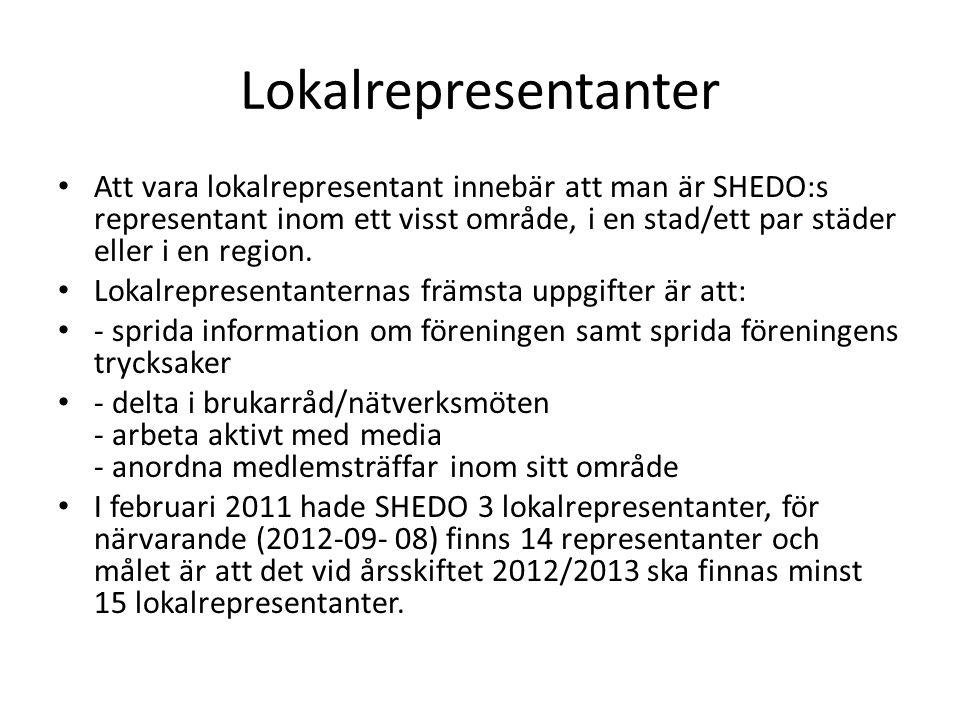 Lokalrepresentanter