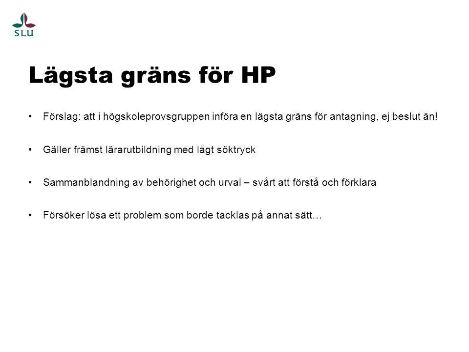 Lägsta gräns för HP Förslag: att i högskoleprovsgruppen införa en lägsta gräns för antagning, ej beslut än!