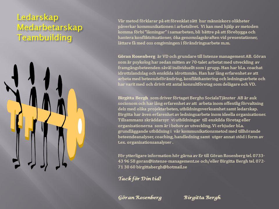 Ledarskap Medarbetarskap Teambuilding