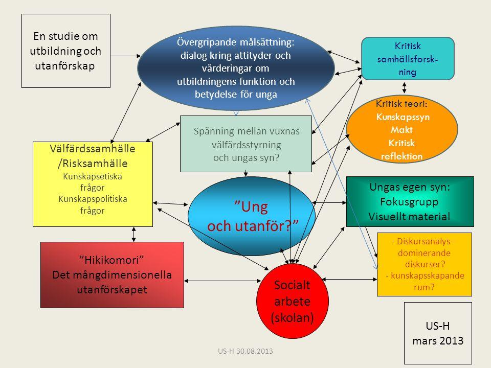 Ung och utanför Socialt arbete (skolan) En studie om utbildning och