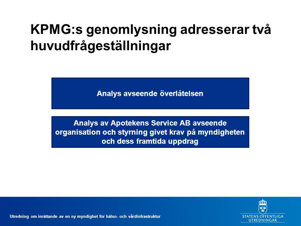 KPMG:s genomlysning adresserar två huvudfrågeställningar