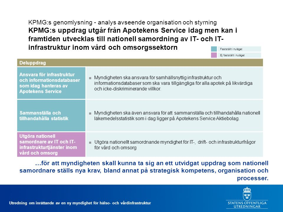 KPMG:s genomlysning - analys avseende organisation och styrning KPMG:s uppdrag utgår från Apotekens Service idag men kan i framtiden utvecklas till nationell samordning av IT- och IT-infrastruktur inom vård och omsorgssektorn