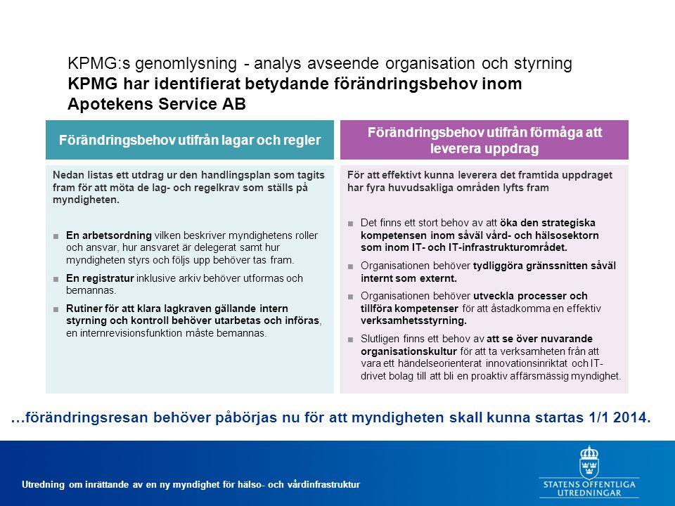 KPMG:s genomlysning - analys avseende organisation och styrning KPMG har identifierat betydande förändringsbehov inom Apotekens Service AB