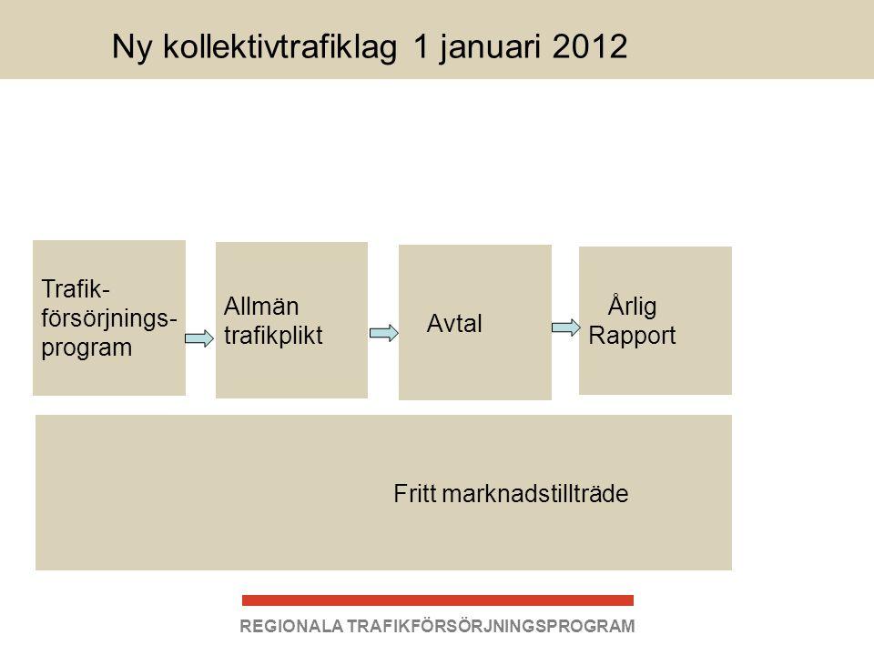 Ny kollektivtrafiklag 1 januari 2012