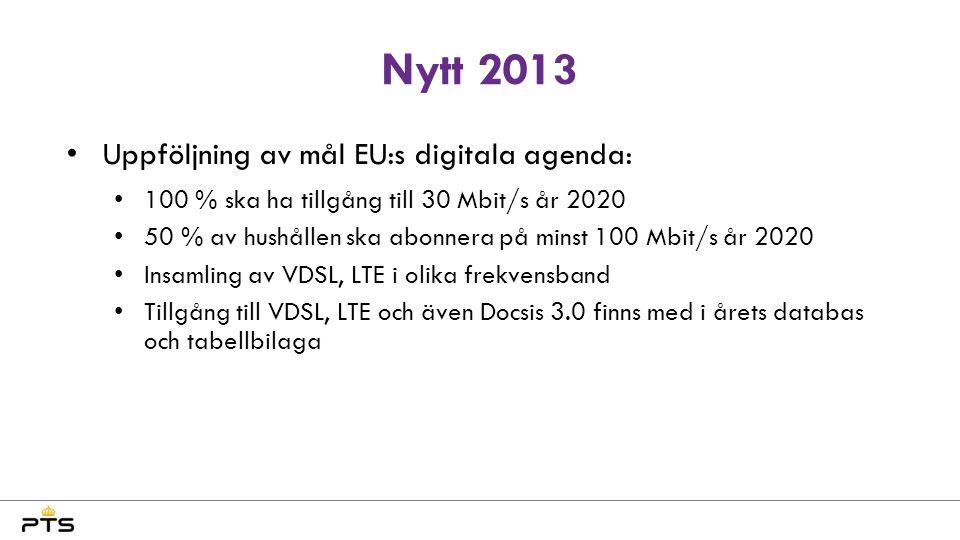 Nytt 2013 Uppföljning av mål EU:s digitala agenda: