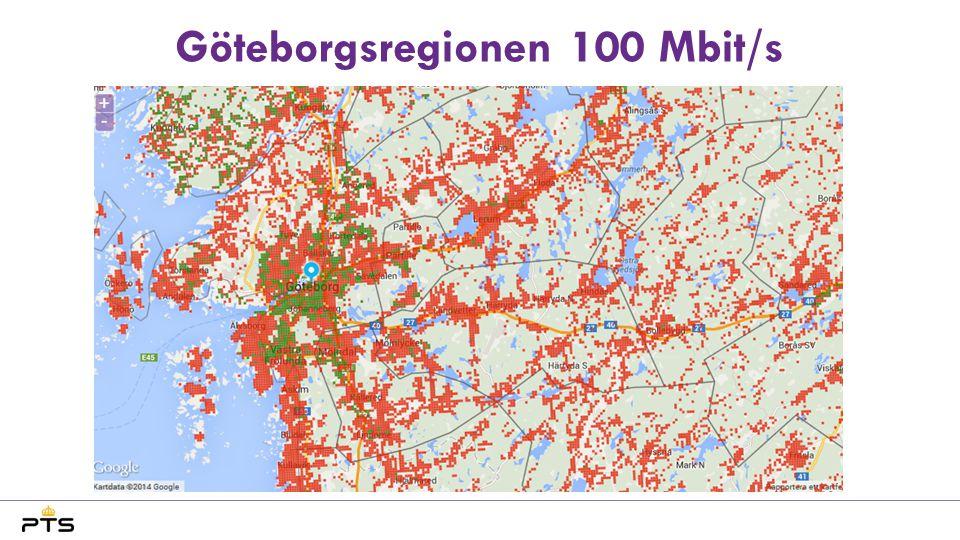 Göteborgsregionen 100 Mbit/s