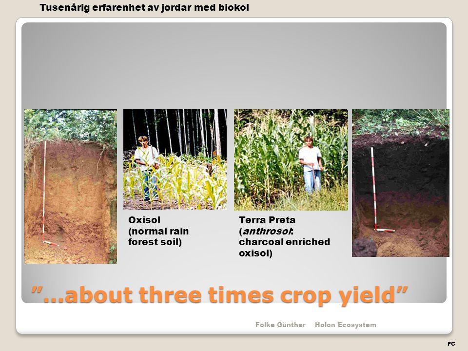 …about three times crop yield