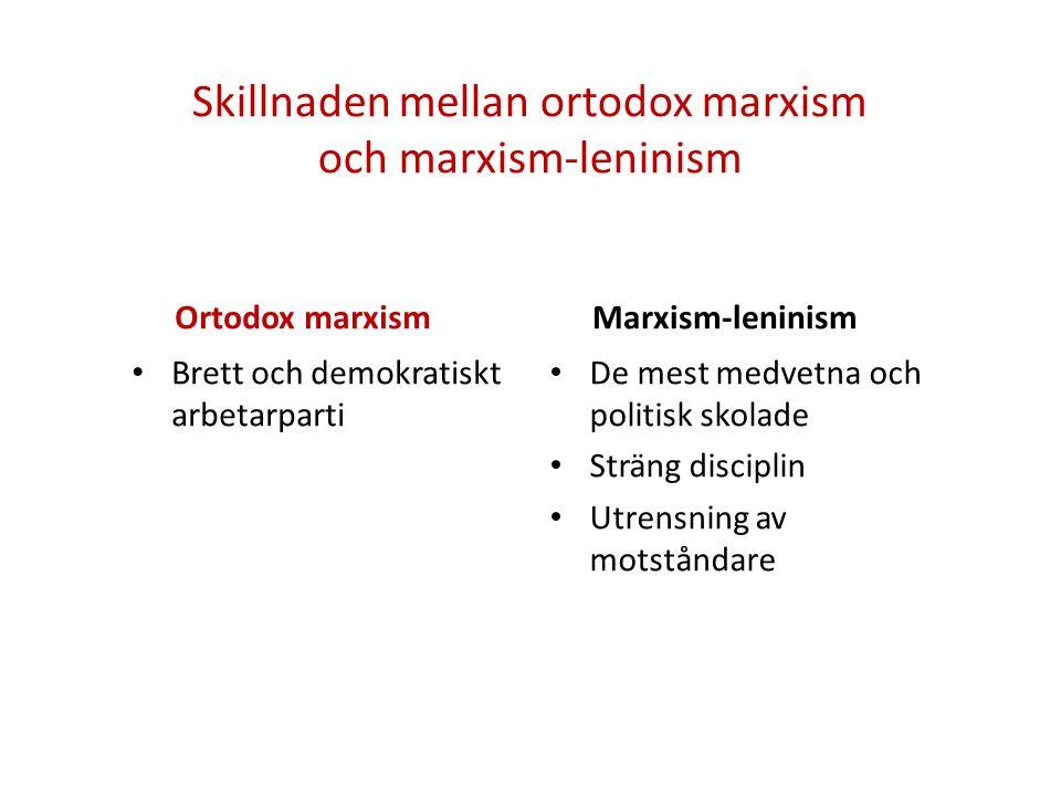 Skillnaden mellan ortodox marxism och marxism-leninism