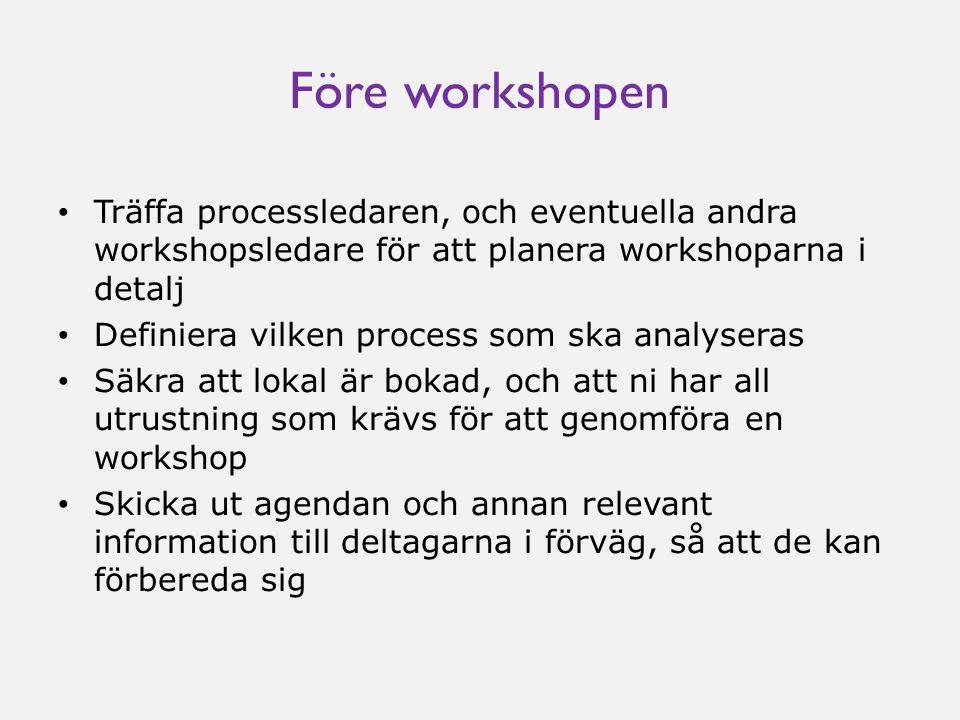 Före workshopen Träffa processledaren, och eventuella andra workshopsledare för att planera workshoparna i detalj.