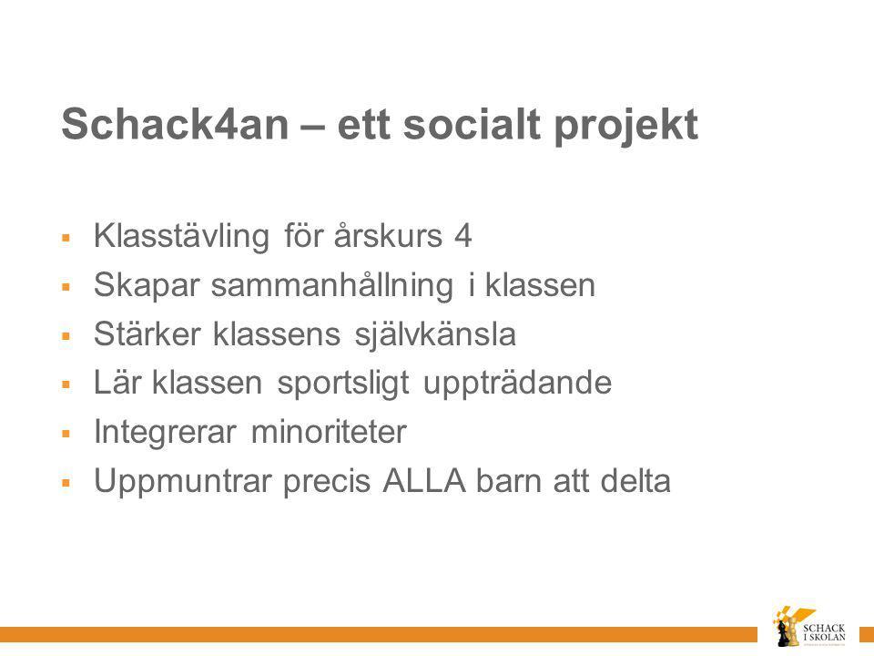 Schack4an – ett socialt projekt