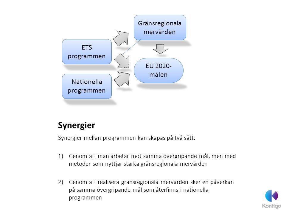 Synergier Gränsregionala mervärden ETS programmen EU 2020-målen