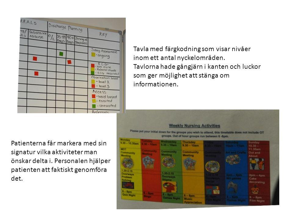 Tavla med färgkodning som visar nivåer inom ett antal nyckelområden.