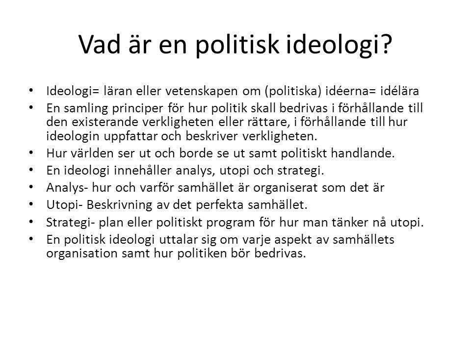 Vad är en politisk ideologi