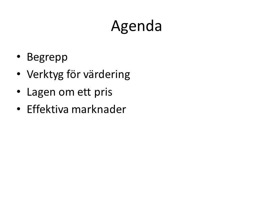 Agenda Begrepp Verktyg för värdering Lagen om ett pris