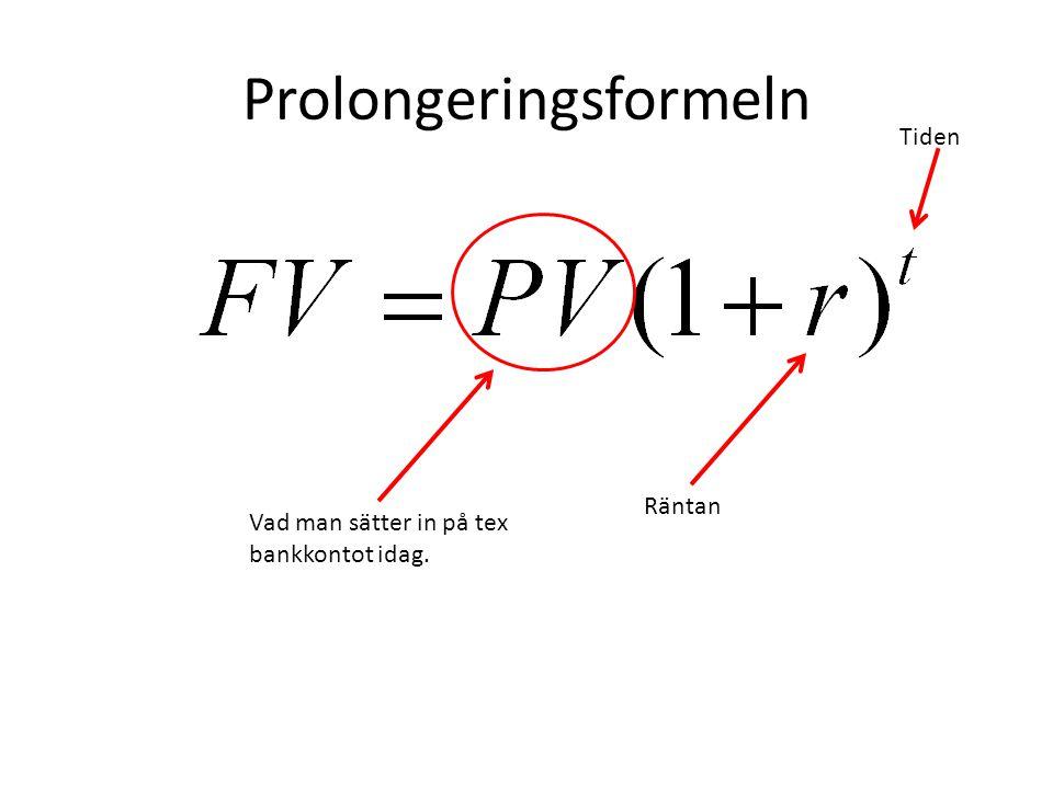 Prolongeringsformeln
