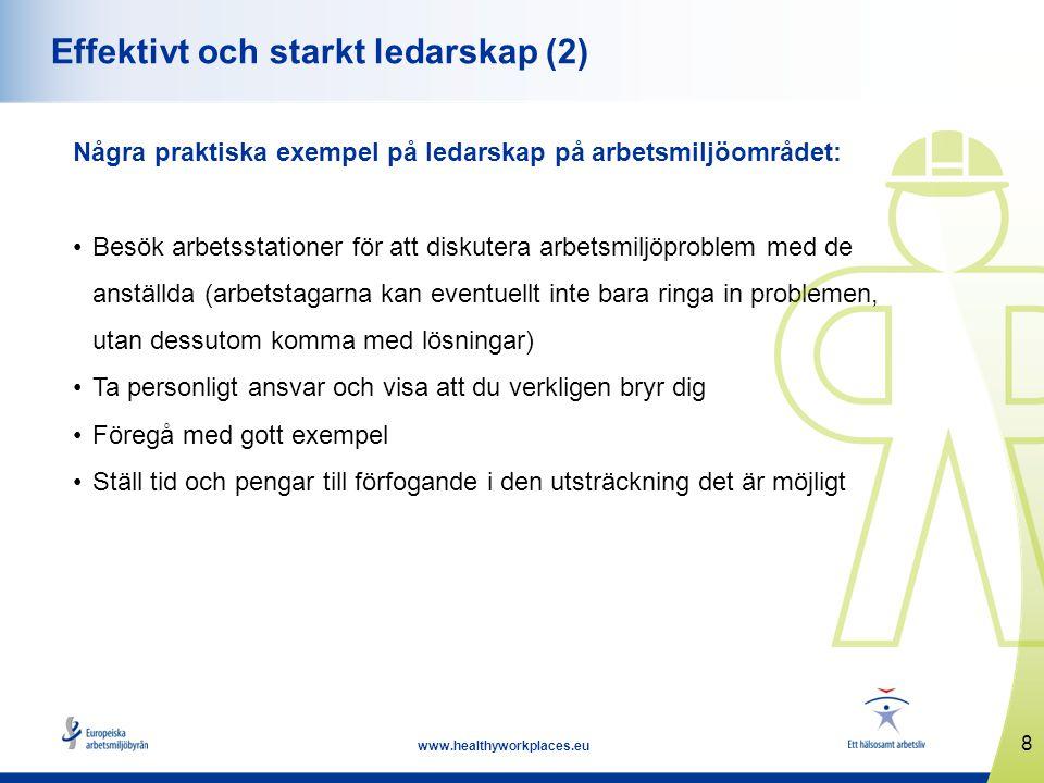 Effektivt och starkt ledarskap (2)