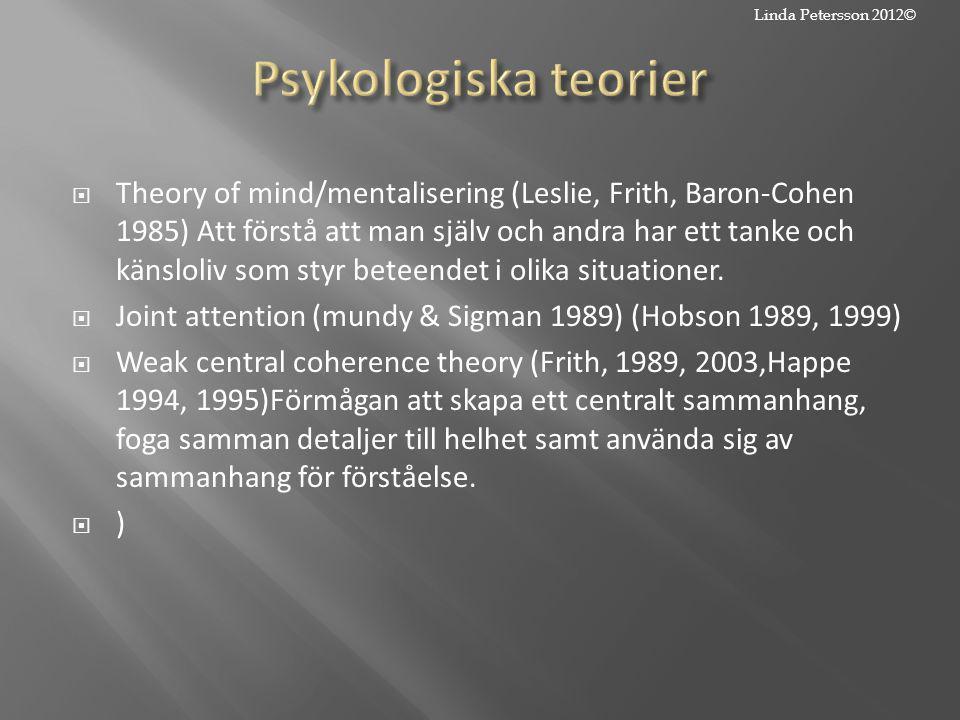 Linda Petersson 2012© Psykologiska teorier.