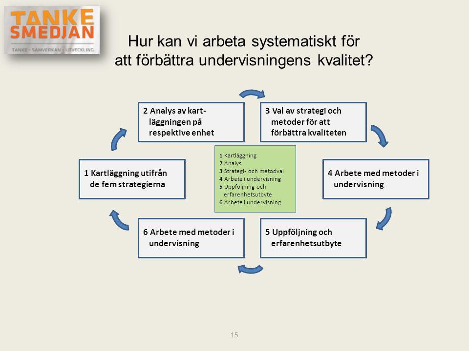 Hur kan vi arbeta systematiskt för att förbättra undervisningens kvalitet