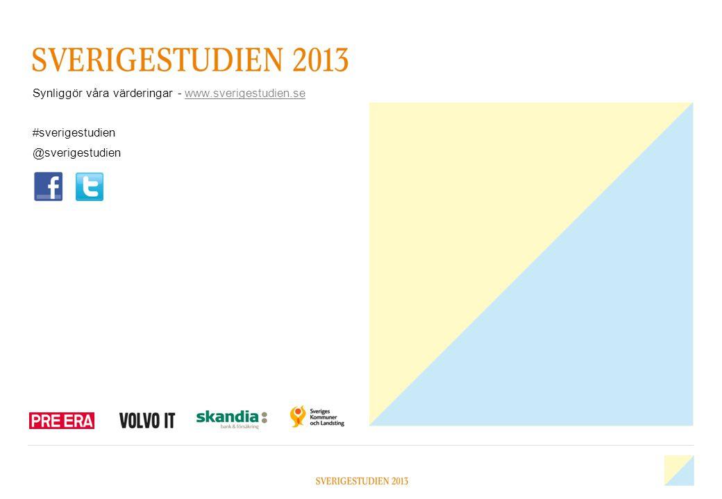 Synliggör våra värderingar - www.sverigestudien.se