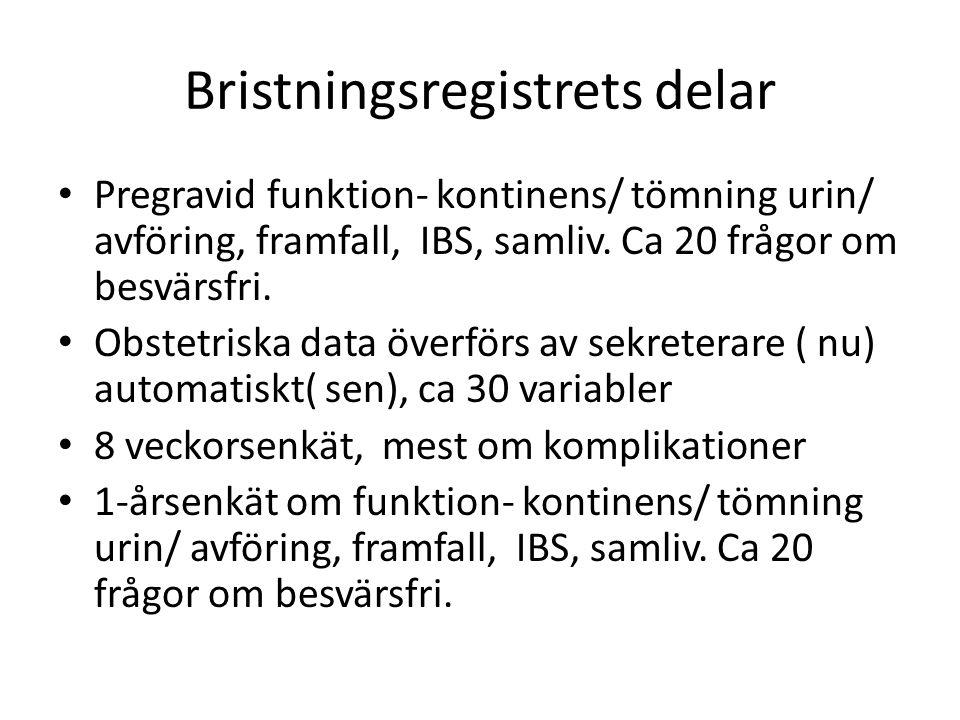 Bristningsregistrets delar