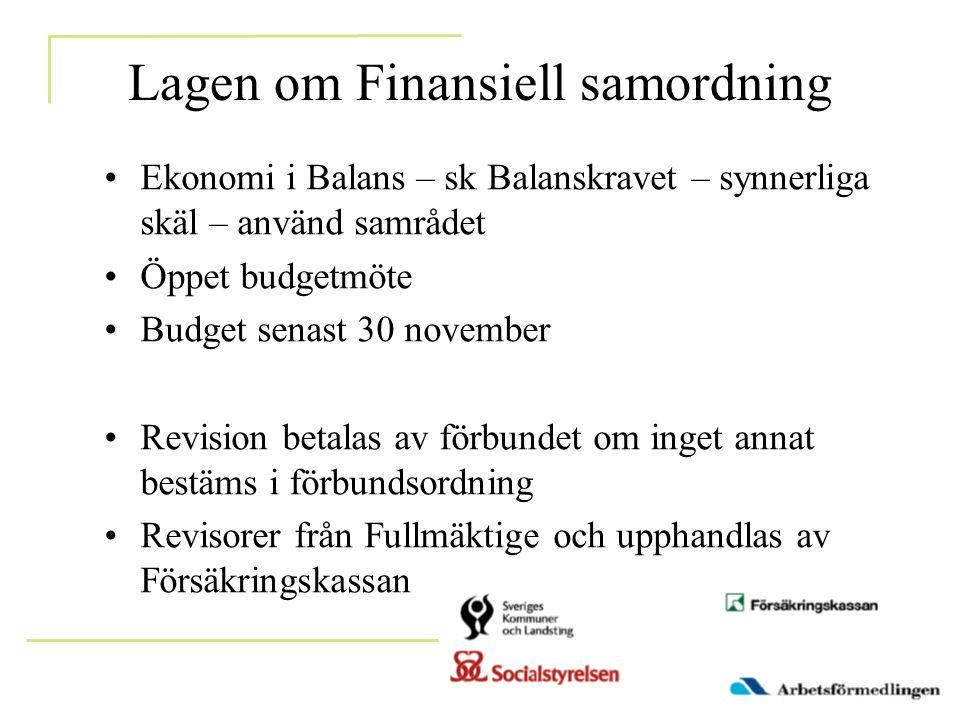 Lagen om Finansiell samordning