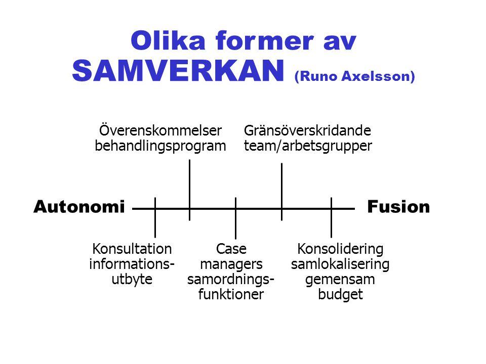 Olika former av SAMVERKAN (Runo Axelsson)