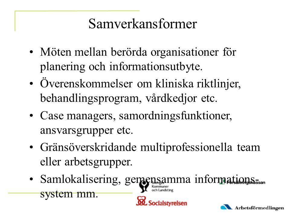 Samverkansformer Möten mellan berörda organisationer för planering och informationsutbyte.