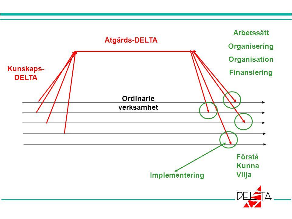 Arbetssätt Organisering. Organisation. Finansiering. Åtgärds-DELTA. Kunskaps- DELTA. Ordinarie verksamhet.