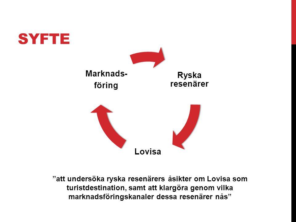 SYFTE Marknads- Ryska resenärer föring Lovisa