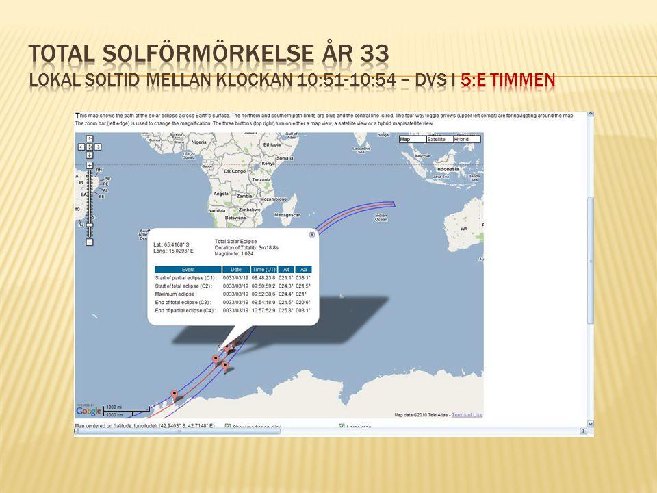 Total solförmörkelse år 33 lokal soltid mellan klockan 10:51-10:54 – dvs i 5:e timmen