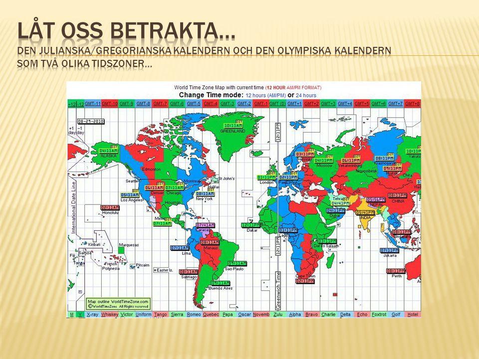 Låt oss betrakta… den Julianska/Gregorianska kalendern och den Olympiska kalendern som två olika tidszoner…