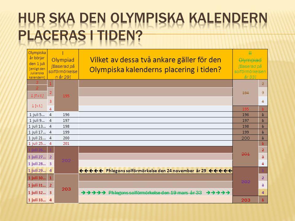 Hur ska den Olympiska kalendern placeras i tiden