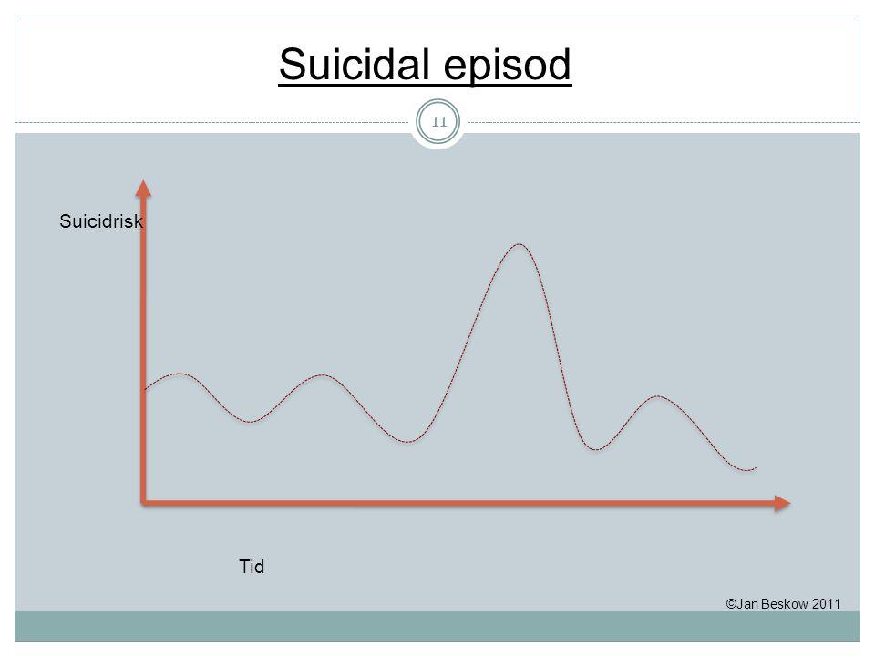 Suicidal episod Suicidrisk Tid ©Jan Beskow 2011