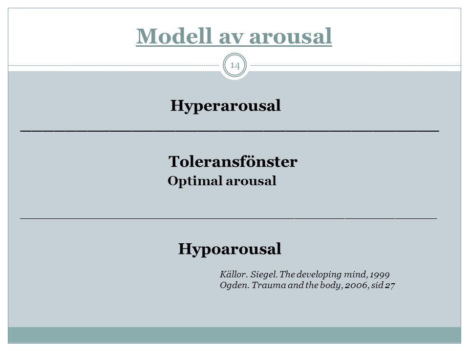 Modell av arousal Hyperarousal ______________________________________