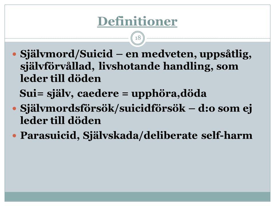 Definitioner Självmord/Suicid – en medveten, uppsåtlig, självförvållad, livshotande handling, som leder till döden.