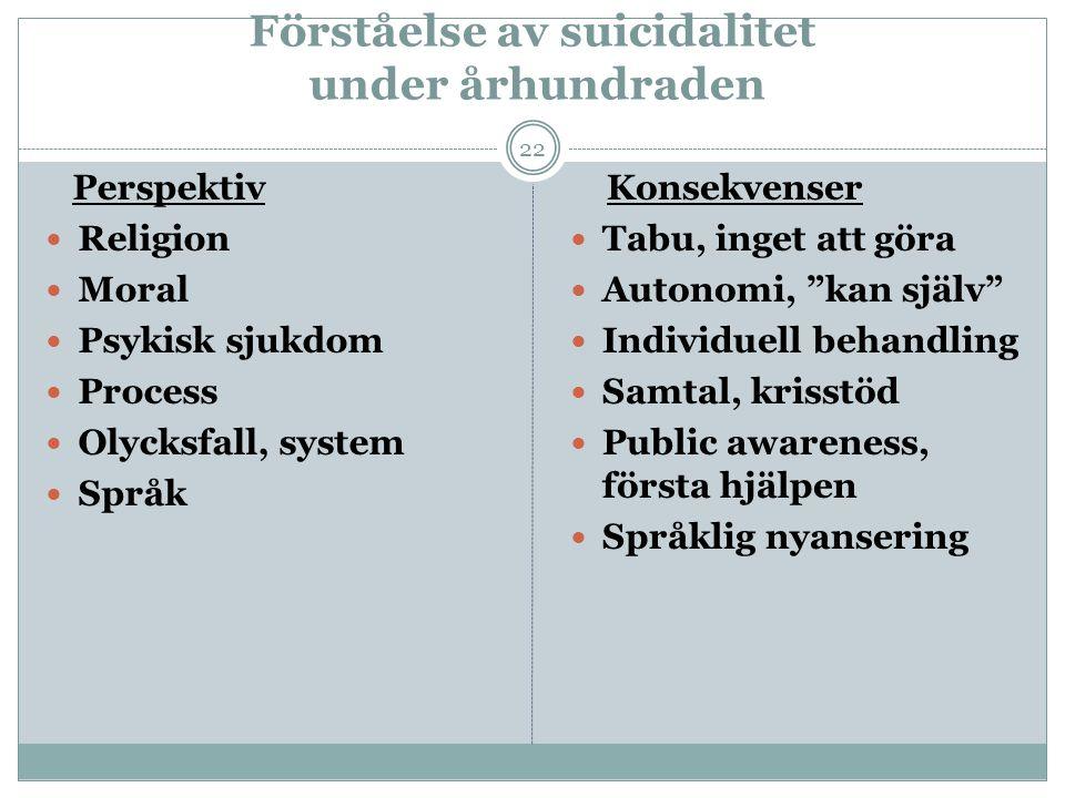 Förståelse av suicidalitet under århundraden