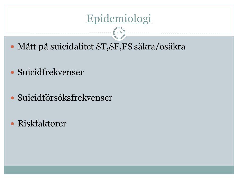 Epidemiologi Mått på suicidalitet ST,SF,FS säkra/osäkra