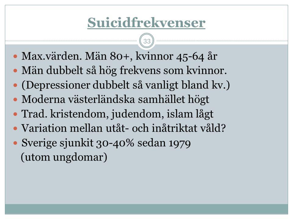 Suicidfrekvenser Max.värden. Män 80+, kvinnor 45-64 år