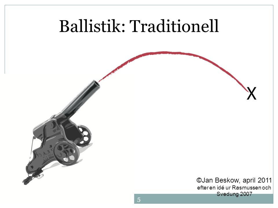 Ballistik: Traditionell