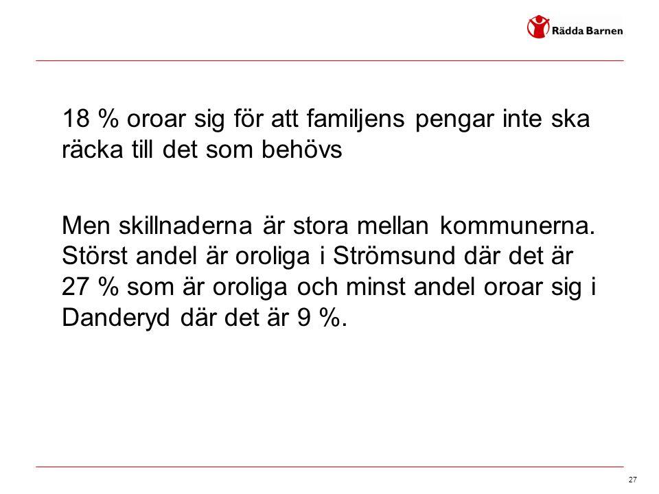 18 % oroar sig för att familjens pengar inte ska räcka till det som behövs