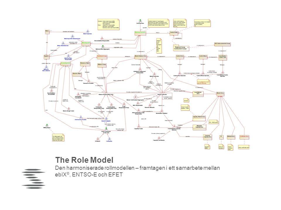 The Role Model Den harmoniserade rollmodellen – framtagen i ett samarbete mellan ebIX®, ENTSO-E och EFET.