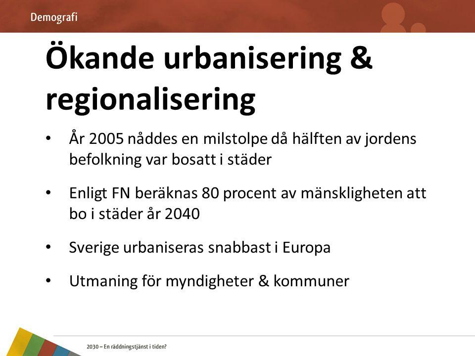 Ökande urbanisering & regionalisering