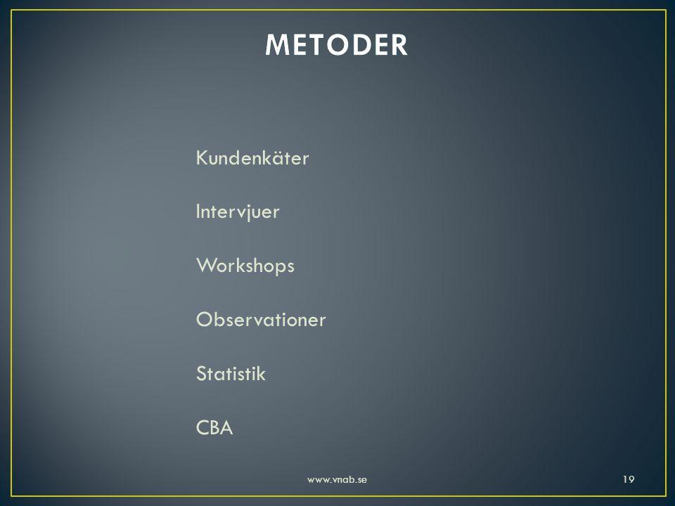 METODER Kundenkäter Intervjuer Workshops Observationer Statistik CBA