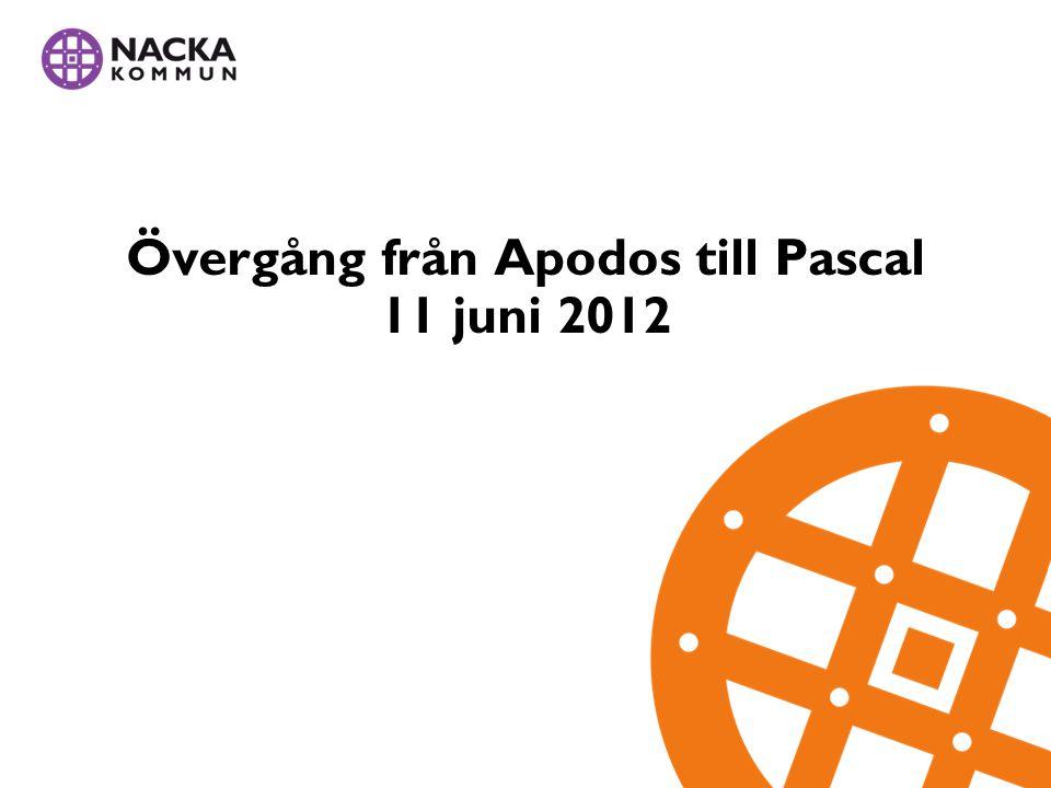 Övergång från Apodos till Pascal 11 juni 2012